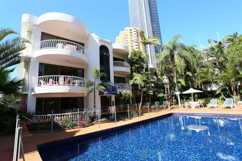 Gold Coast Australia Holiday